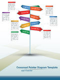 Multidirectional pointers at crossroad. Diagram template of multidirectional pointers on a signpost at a crossroad conceptual of choices, decisions, dilemma, and Royalty Free Stock Photography