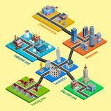 Multilevel City Architecture Isometric Poster Royalty Free Stock Images