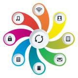 Multimedia Design Elements Royalty Free Stock Image