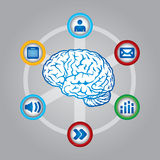 Multimedia thinking Royalty Free Stock Image