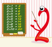 Multiplicação de ensino - número 2 Fotografia de Stock Royalty Free