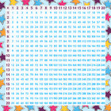 Multiplication chart. With colorful border Royalty Free Stock Photography