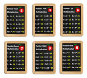 Multiplication collage four through nine. Multiplication collage of numbers four through nine on blackboards over a white background Royalty Free Stock Images