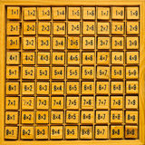 Multiplication game Royalty Free Stock Photos