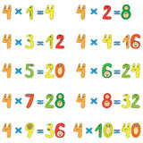 Multiplication table of 4 Stock Photos
