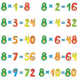 Multiplication table of 8 Stock Image