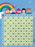 Multiplication table. The multiplication table with children Royalty Free Stock Images