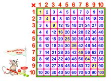 Multiplication table for children. Educational page for mathematics baby book. Back to school. Vector cartoon image. royalty free stock photos
