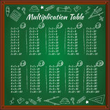 Multiplication table on green blackboard. With drawings. Vector illustration. EPS 10 Stock Illustration