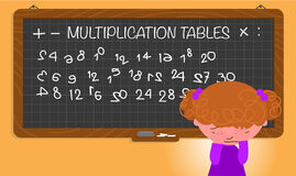 Multiplication table Stock Photography