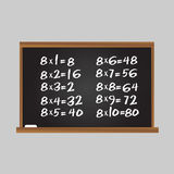 Multiplication table. Number eight row on school chalk board. Educational illustration for kids Stock Photography