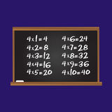 Multiplication table. Number four row on school chalk board. Educational illustration for kids Royalty Free Stock Photo