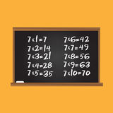 Multiplication table. Number seven row on school chalk board. Educational illustration for kids Royalty Free Stock Photo