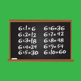 Multiplication table. Number six row on school chalk board. Educational illustration for kids Royalty Free Stock Photography