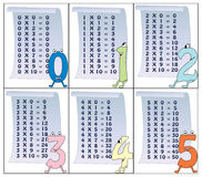 Multiplication table (part 1) Royalty Free Stock Photos