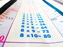 Multiplication table on the ruler in the school class