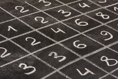 Multiplication table on school blackboard Stock Images