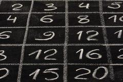 Multiplication table on school blackboard Royalty Free Stock Image
