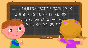 Multiplication tables on black board Stock Images