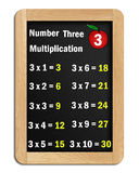 Multiplication tables of number three. Multiplication tables of the number three up to ten on a blackboard over a white background Stock Images