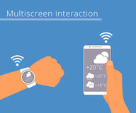 Multiscreen interaction. Synchronization of smart Stock Photos