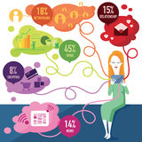 Multitasking woman. Info-graphic illustration of a multitasking woman with a tablet. Colored clouds representing the possibility of networking, mailing, digital Stock Illustration