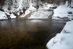 Mumlava River, Krkonose, Czech Republic Royalty Free Stock Images