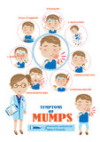Mumps Stock Photo