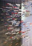 MUNICH, ALEMANHA - 1º DE JUNHO DE 2012: tabela evidente colorida dos anos de liberação e dos modelos dos carros na exposição do m Fotografia de Stock Royalty Free