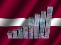 Muntgrafiek op gegolfte de vlagillustratie van Letland stock illustratie