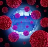 Muntlig cancer vektor illustrationer