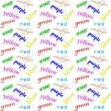 Muntlig färgstörning vektor illustrationer