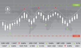 muntuitwisseling, grafiek, markt, forex, voorraad Royalty-vrije Stock Foto