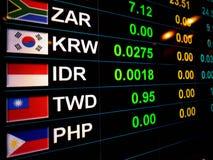 Muntwisselkoers op digitale vertoningsmonitor bij Bank Royalty-vrije Stock Foto