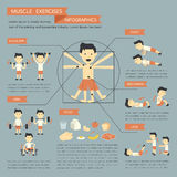 Muscle Exercises. Man and healt for Muscle Exercises infographics Stock Photography