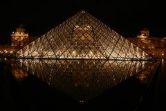 Museo de la lumbrera en la noche Imagen de archivo