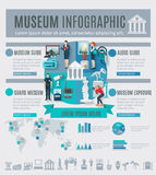 Museum Infographics Set Royalty Free Stock Image