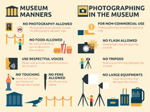 Museum Manners. Illustration of museum manners and photographing guide Royalty Free Stock Photos