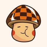 Mushroom cartoon theme elements vector,eps Royalty Free Stock Image