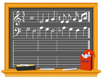 Music And Blackboard Royalty Free Stock Images
