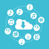 Music cloud Royalty Free Stock Image