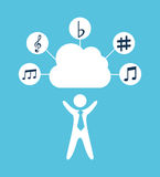 Music cloud Royalty Free Stock Photo