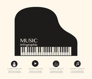 Music Infographic with  Grand Piano on top. Stock Photography