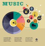 Music infographic and icon set of instruments Royalty Free Stock Image