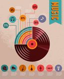Music infographic and icon set of instruments Stock Images