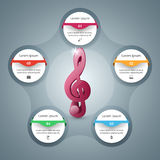 Music Infographic. Treble clef icon. Note icon. Royalty Free Stock Photos