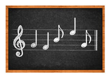Music notes on blackboard Royalty Free Stock Photography