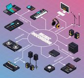 Music Production Flowchart Composition. Music recording studio equipment isometric flowchart composition with isolated pieces of pro audio gear for music stock illustration