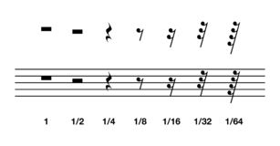 Music rests and their symbols and lengths