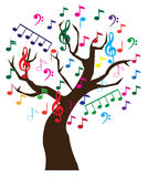Music tree. Illustration of a music tree with notes Royalty Free Stock Images